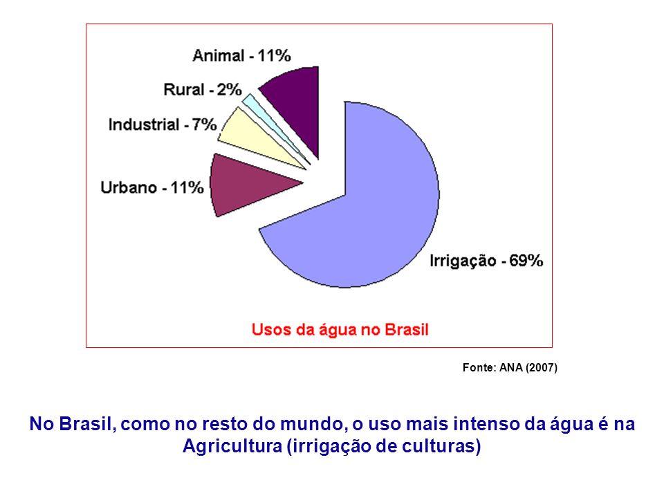 Fonte: ANA (2007) No Brasil, como no resto do mundo, o uso mais intenso da água é na Agricultura (irrigação de culturas)