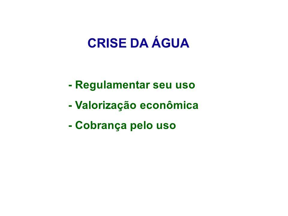 - Regulamentar seu uso - Valorização econômica - Cobrança pelo uso CRISE DA ÁGUA