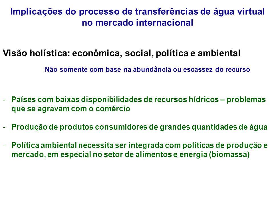 Implicações do processo de transferências de água virtual no mercado internacional Visão holística: econômica, social, política e ambiental -Países co