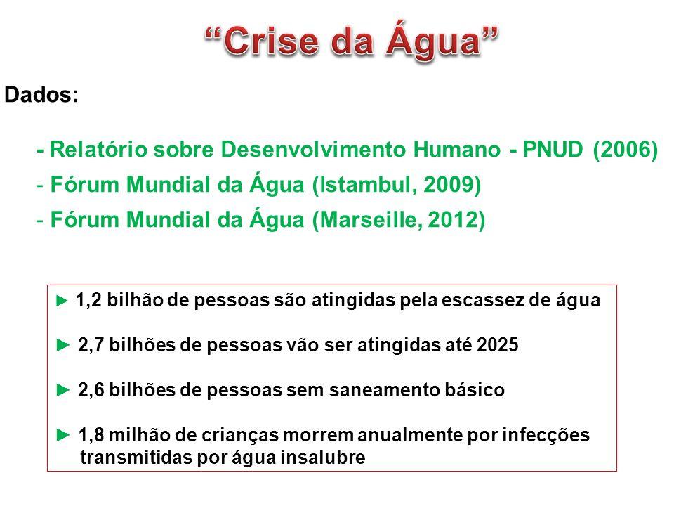 Dados: - Relatório sobre Desenvolvimento Humano - PNUD (2006) - Fórum Mundial da Água (Istambul, 2009) - Fórum Mundial da Água (Marseille, 2012) 1,2 bilhão de pessoas são atingidas pela escassez de água 2,7 bilhões de pessoas vão ser atingidas até 2025 2,6 bilhões de pessoas sem saneamento básico 1,8 milhão de crianças morrem anualmente por infecções transmitidas por água insalubre