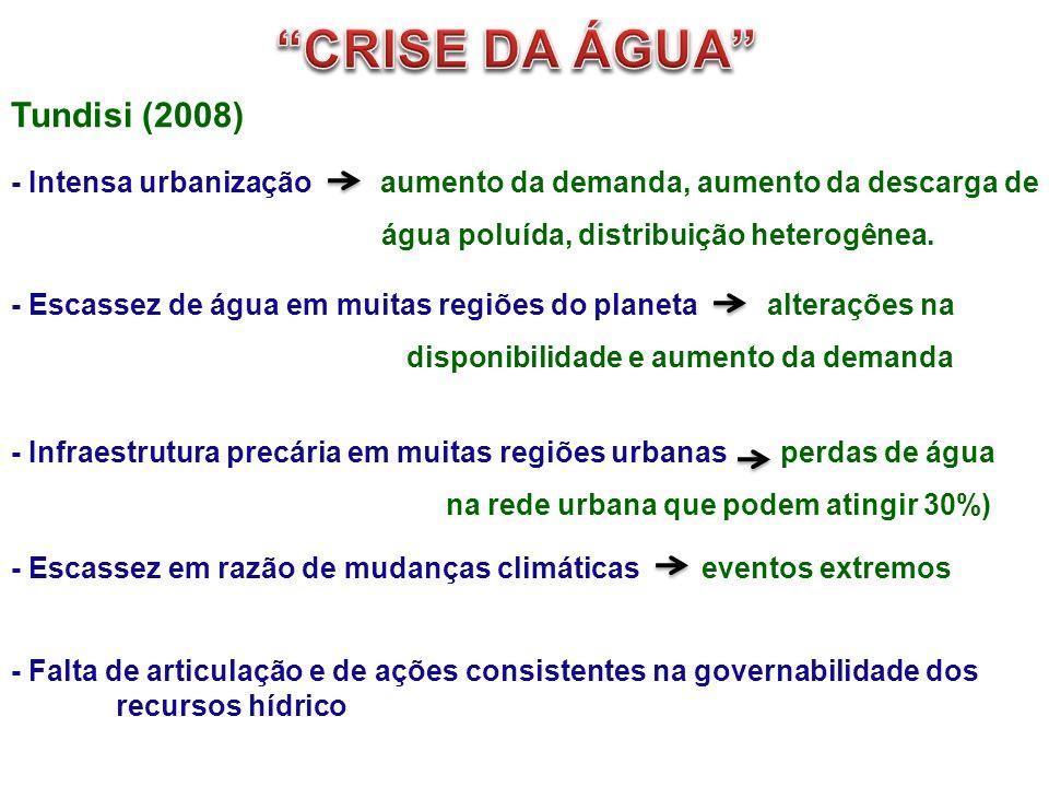 Tundisi (2008) - Intensa urbanização aumento da demanda, aumento da descarga de água poluída, distribuição heterogênea. - Escassez de água em muitas r