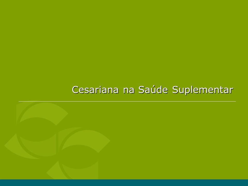 Cesariana na Saúde Suplementar