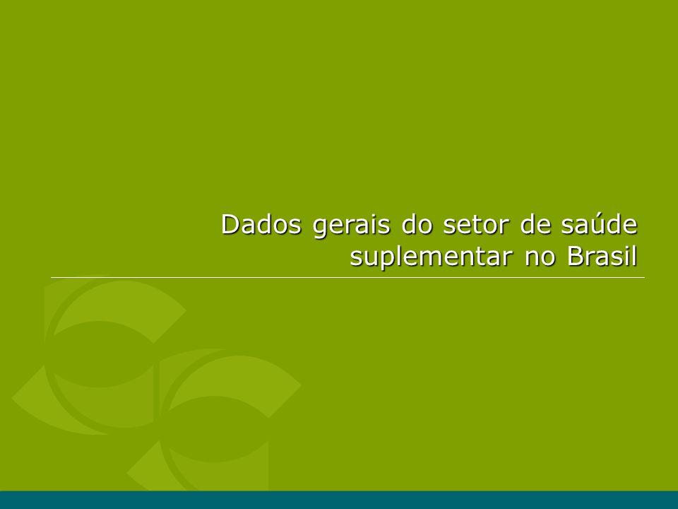 Dados gerais do setor de saúde suplementar no Brasil