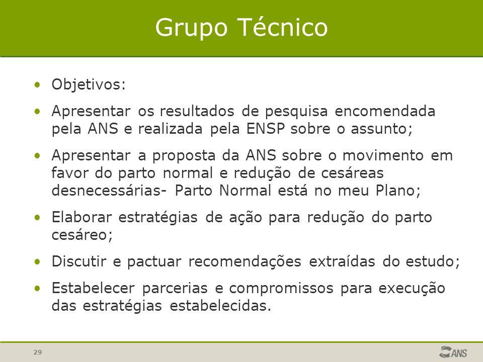 29 Grupo Técnico Objetivos: Apresentar os resultados de pesquisa encomendada pela ANS e realizada pela ENSP sobre o assunto; Apresentar a proposta da