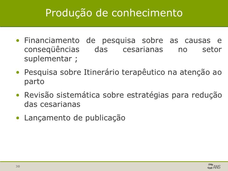 30 Financiamento de pesquisa sobre as causas e conseqüências das cesarianas no setor suplementar ; Pesquisa sobre Itinerário terapêutico na atenção ao