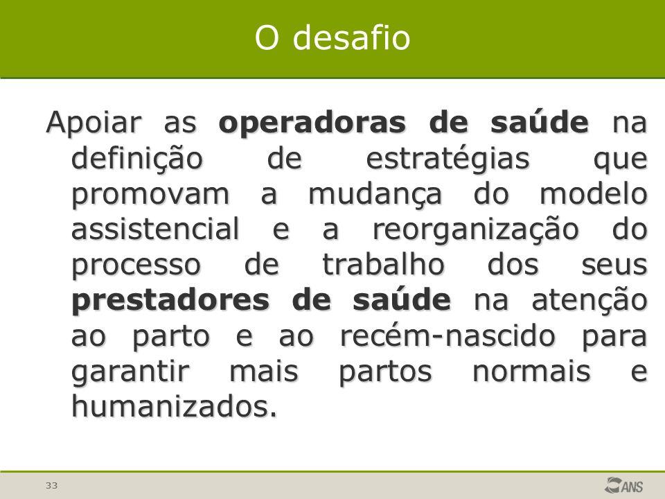 33 O desafio Apoiar as operadoras de saúde na definição de estratégias que promovam a mudança do modelo assistencial e a reorganização do processo de