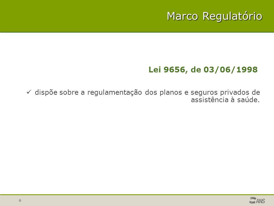 6 dispõe sobre a regulamentação dos planos e seguros privados de assistência à saúde. Lei 9656, de 03/06/1998 Marco Regulatório