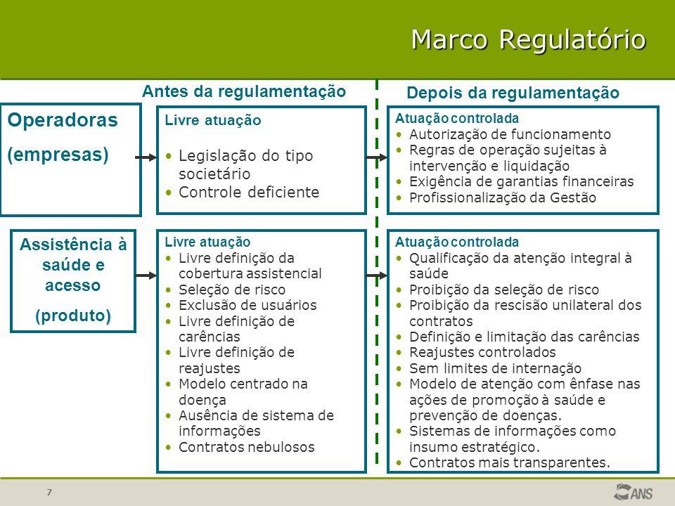 7 Operadoras (empresas) Livre atuação Legislação do tipo societário Controle deficiente Atuação controlada Autorização de funcionamento Regras de oper