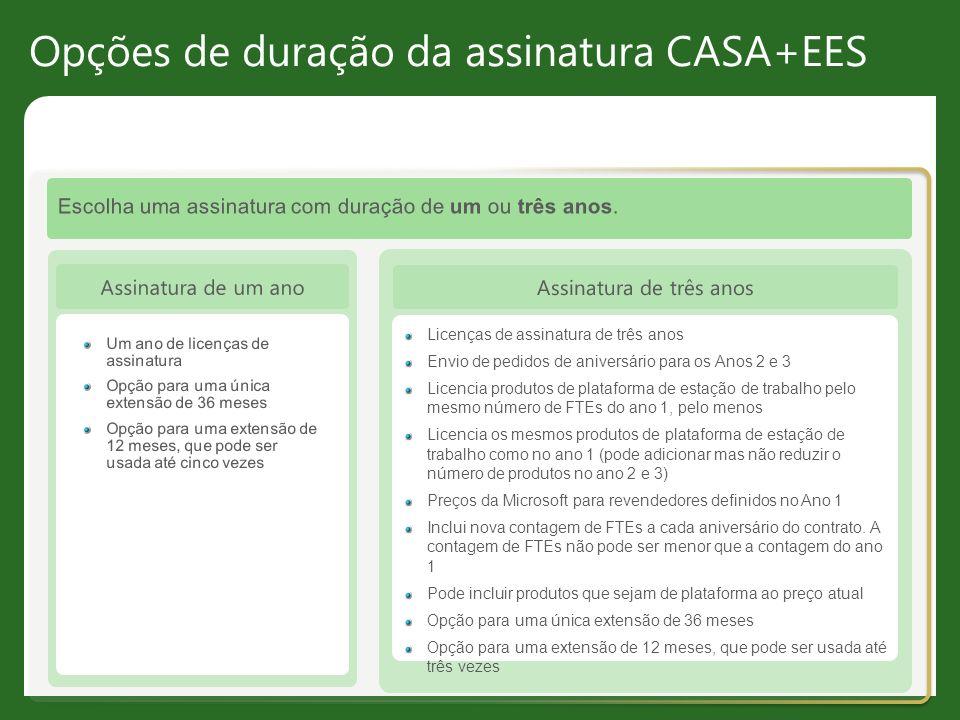 Opções de duração da assinatura CASA+EES Assinatura de um ano Um ano de licenças de assinatura Opção para uma única extensão de 36 meses Opção para um