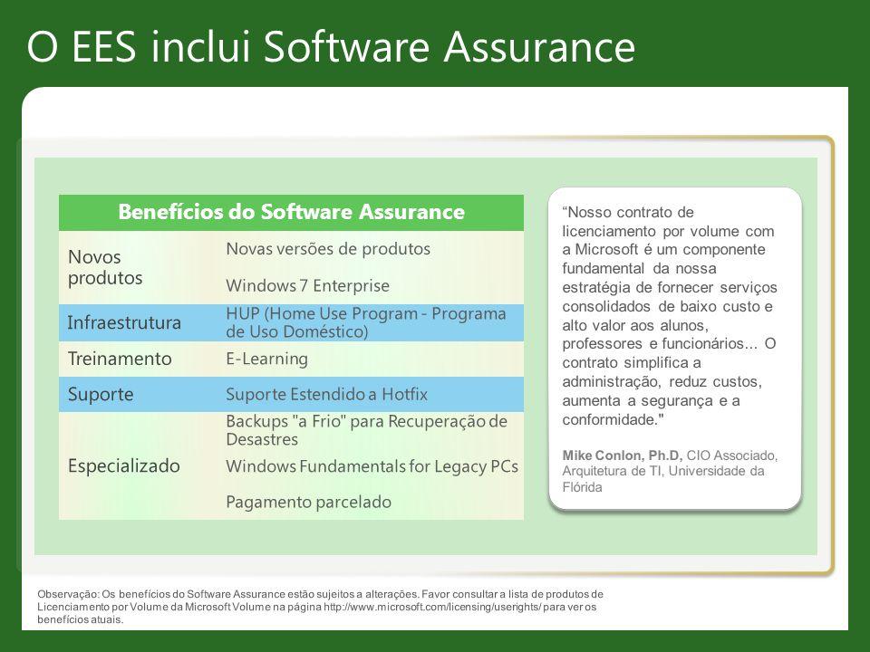 O EES inclui Software Assurance Nosso contrato de licenciamento por volume com a Microsoft é um componente fundamental da nossa estratégia de fornecer