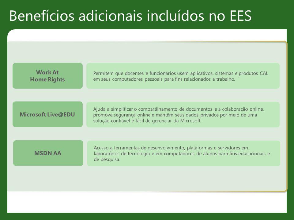 Benefícios adicionais incluídos no EES Permitem que docentes e funcionários usem aplicativos, sistemas e produtos CAL em seus computadores pessoais pa