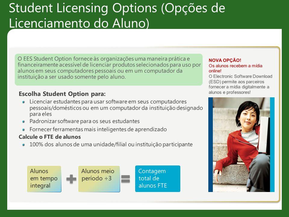 Student Licensing Options (Opções de Licenciamento do Aluno) NOVA OPÇÃO! Os alunos recebem a mídia online! O Electronic Software Download (ESD) permit