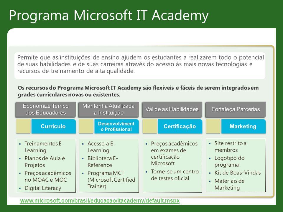 Programa Microsoft IT Academy Permite que as instituições de ensino ajudem os estudantes a realizarem todo o potencial de suas habilidades e de suas c