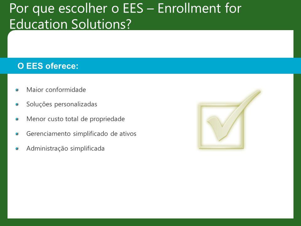Por que escolher o EES – Enrollment for Education Solutions?