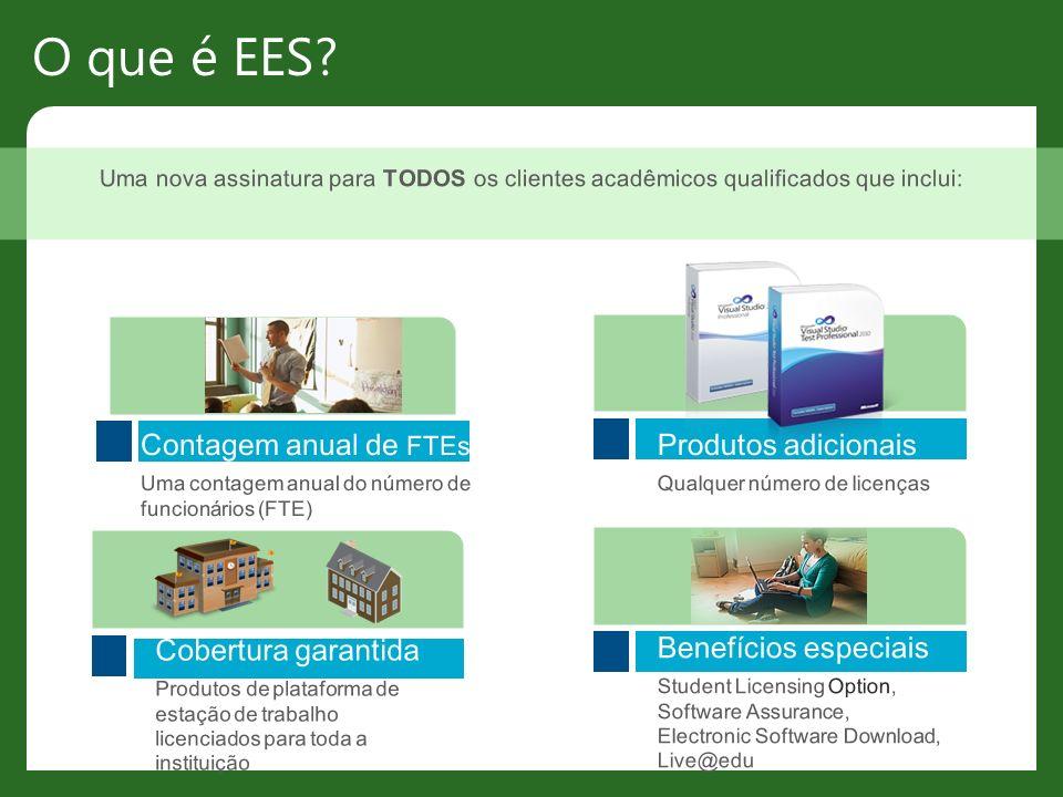 O que é EES? Uma nova assinatura para TODOS os clientes acadêmicos qualificados que inclui: Cobertura garantida Produtos de plataforma de estação de t