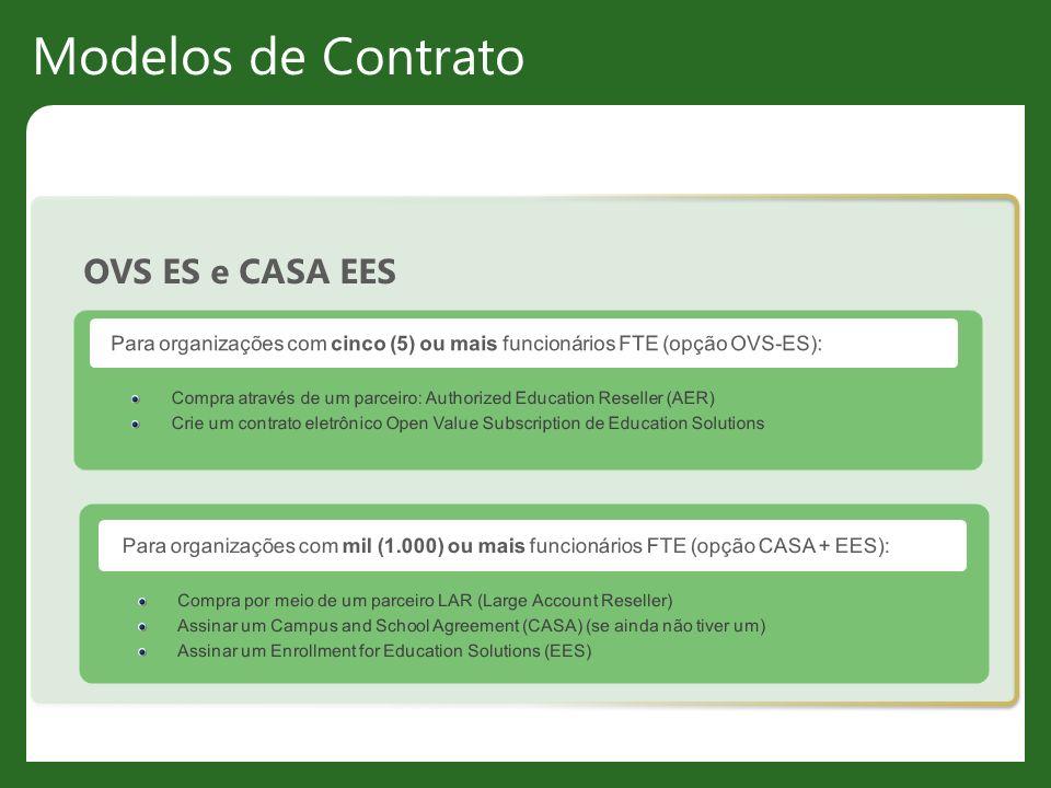 Modelos de Contrato OVS ES e CASA EES Para organizações com cinco (5) ou mais funcionários FTE (opção OVS-ES): Para organizações com mil (1.000) ou ma
