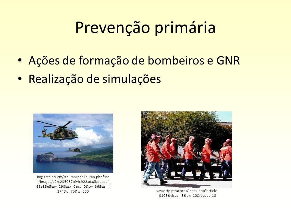 Prevenção primária Ações de formação de bombeiros e GNR Realização de simulações img0.rtp.pt/icm//thumb/phpThumb.php?src =/images/c2/c235057b94c922ada