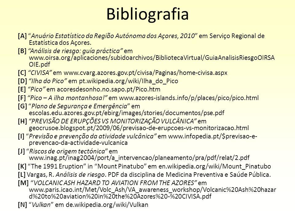 Bibliografia [A] Anuário Estatístico da Região Autónoma dos Açores, 2010 em Serviço Regional de Estatística dos Açores. [B] Análisis de riesgo: guía p