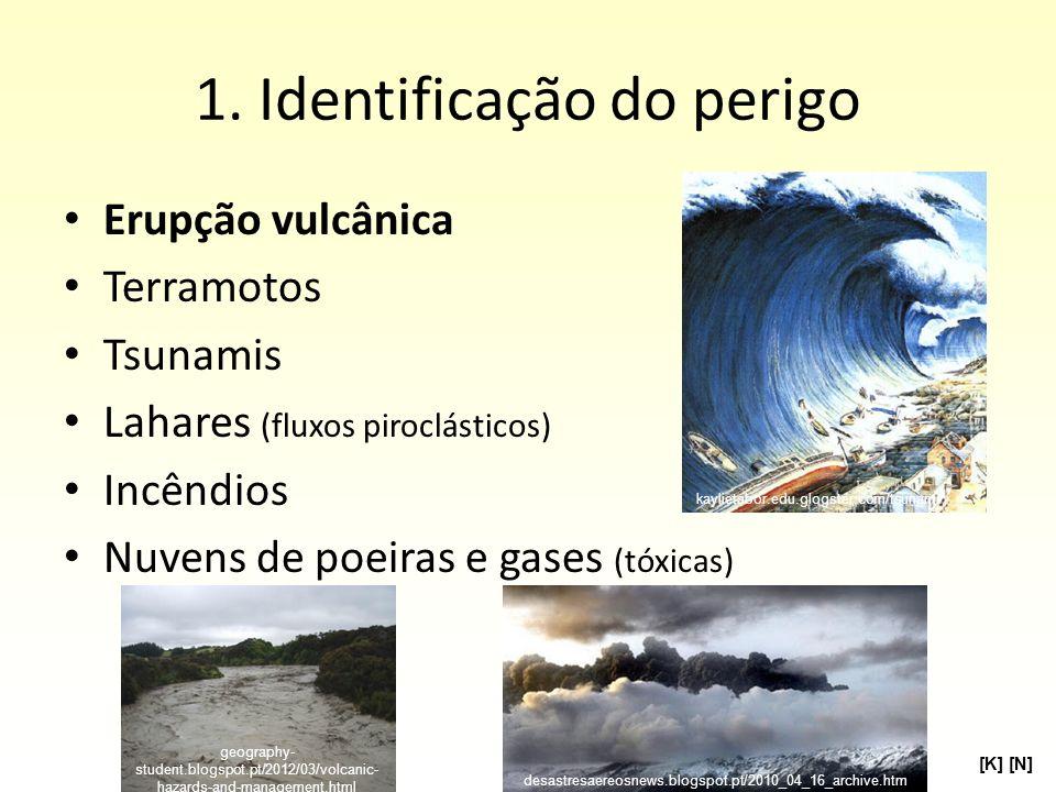1. Identificação do perigo Erupção vulcânica Terramotos Tsunamis Lahares (fluxos piroclásticos) Incêndios Nuvens de poeiras e gases (tóxicas) [K] [N]
