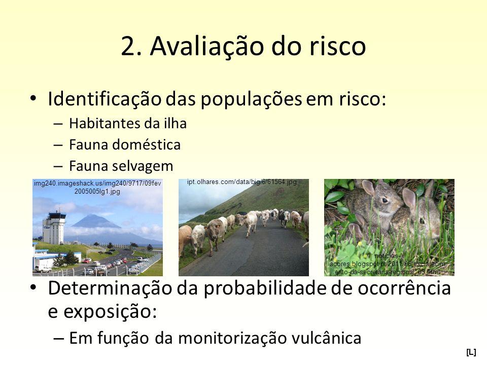 2. Avaliação do risco Identificação das populações em risco: – Habitantes da ilha – Fauna doméstica – Fauna selvagem Determinação da probabilidade de