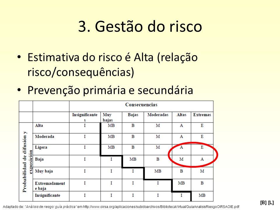 3. Gestão do risco Estimativa do risco é Alta (relação risco/consequências) Prevenção primária e secundária [B] [L] Adaptado de: Análisis de riesgo: g
