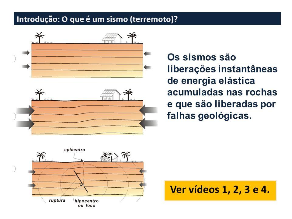 Introdução: O que é um sismo (terremoto).