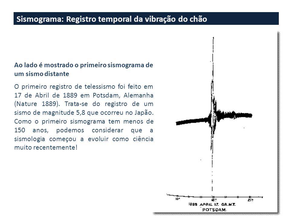 Sismograma: Registro temporal da vibração do chão Ao lado é mostrado o primeiro sismograma de um sismo distante O primeiro registro de telessismo foi feito em 17 de Abril de 1889 em Potsdam, Alemanha (Nature 1889).