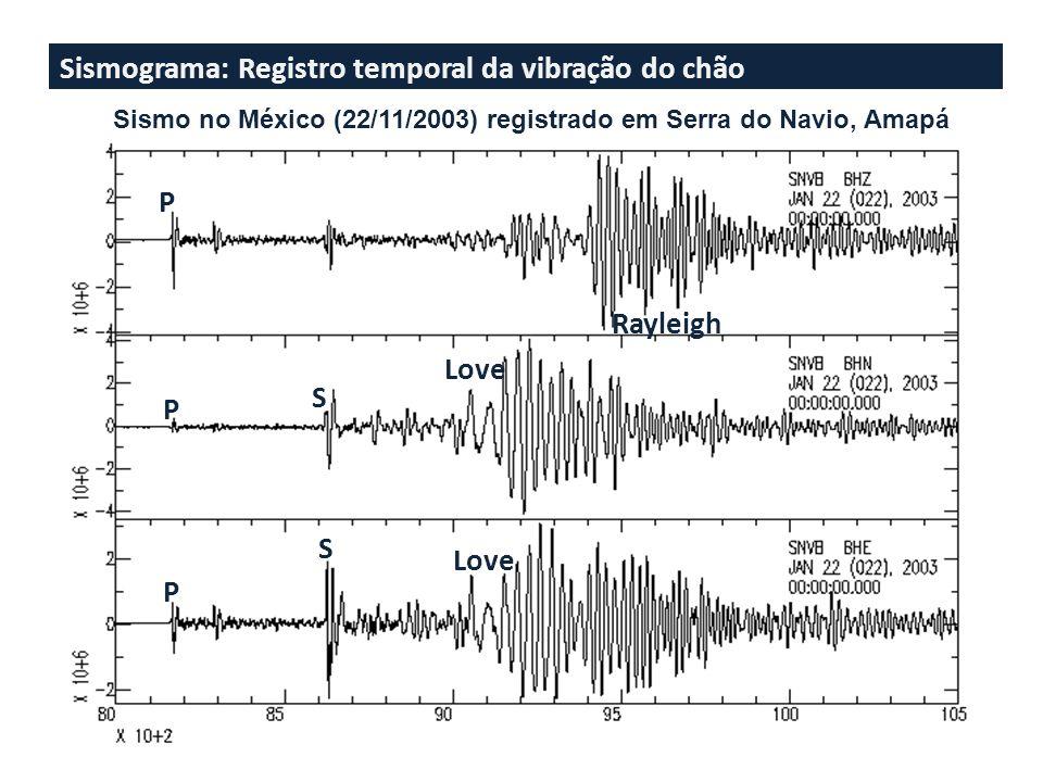 Sismograma: Registro temporal da vibração do chão Sismo no México (22/11/2003) registrado em Serra do Navio, Amapá P S Love Rayleigh S P P Love