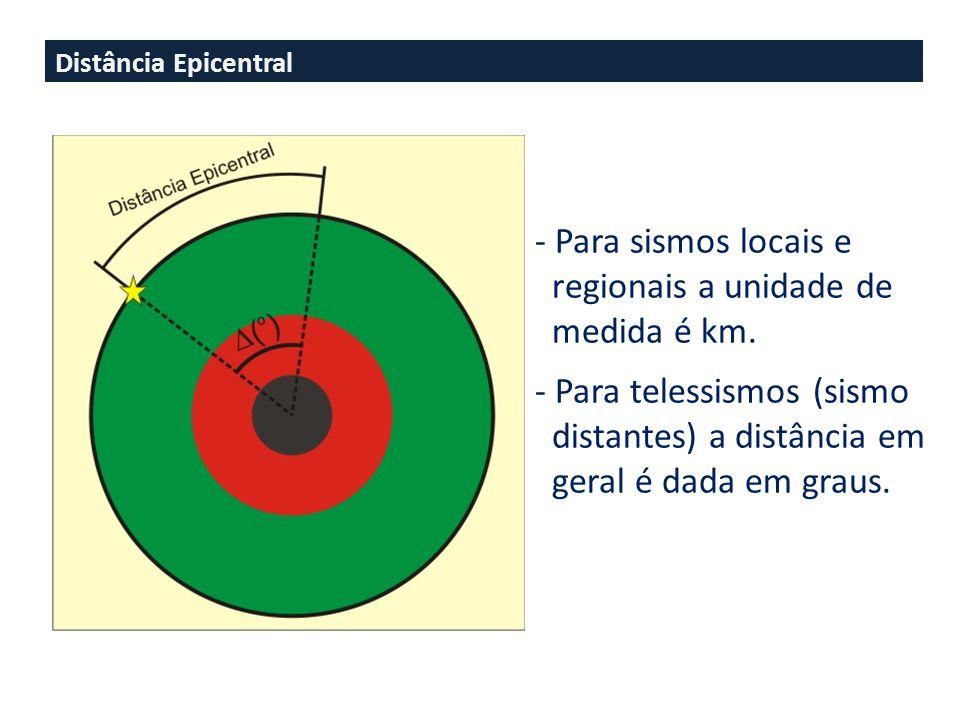 Distância Epicentral - Para sismos locais e regionais a unidade de medida é km.