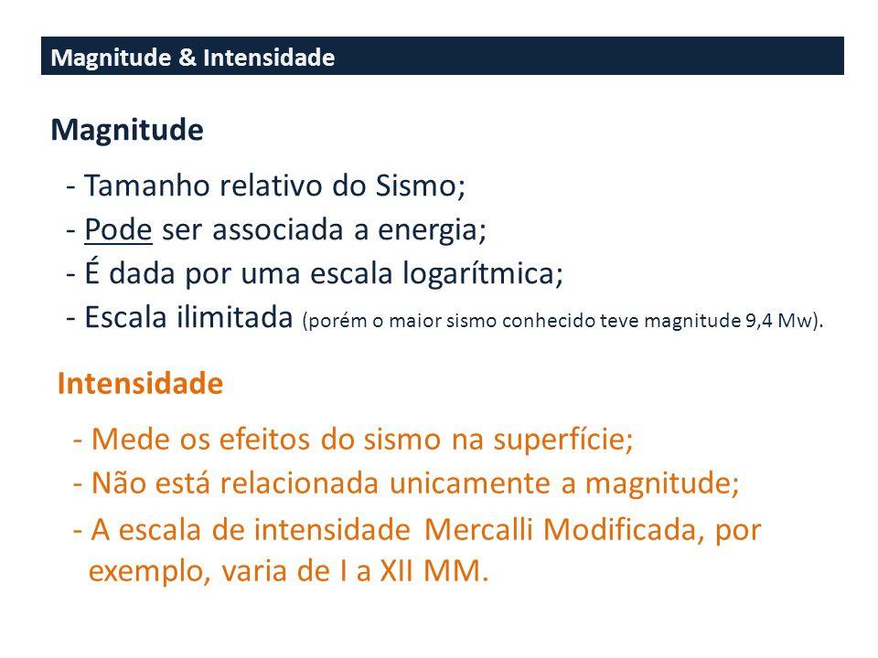 Magnitude & Intensidade Magnitude - Tamanho relativo do Sismo; - Pode ser associada a energia; - É dada por uma escala logarítmica; - Escala ilimitada (porém o maior sismo conhecido teve magnitude 9,4 Mw).