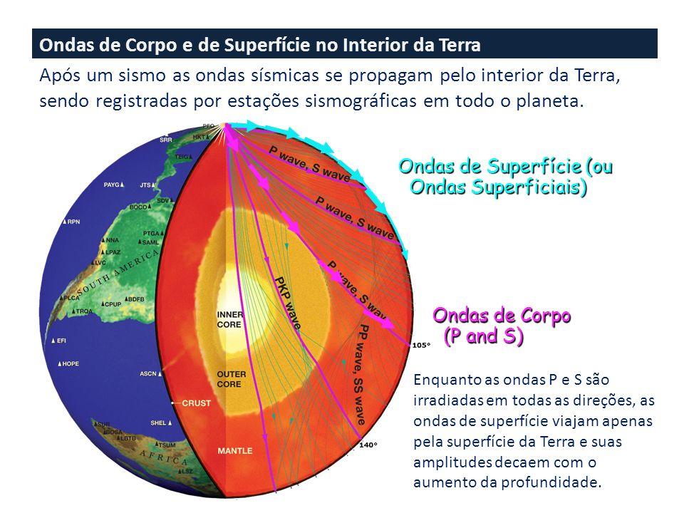 Ondas de Corpo e de Superfície no Interior da Terra Ondas de Corpo (P and S) Ondas de Superfície (ou Ondas Superficiais) Ondas Superficiais) Após um sismo as ondas sísmicas se propagam pelo interior da Terra, sendo registradas por estações sismográficas em todo o planeta.