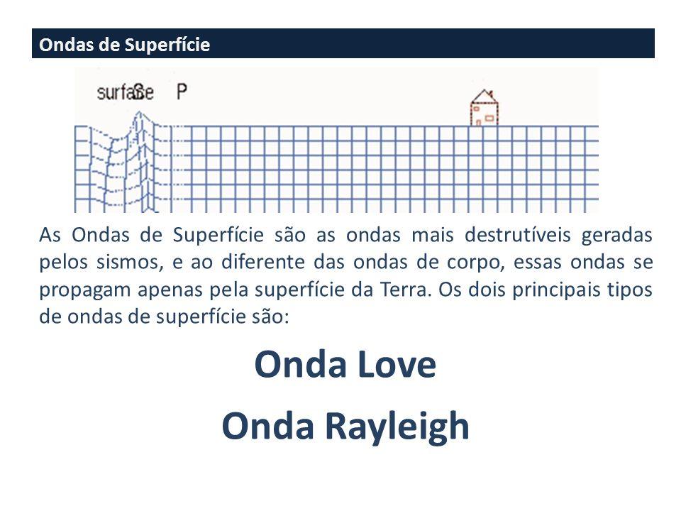 Ondas de Superfície As Ondas de Superfície são as ondas mais destrutíveis geradas pelos sismos, e ao diferente das ondas de corpo, essas ondas se propagam apenas pela superfície da Terra.