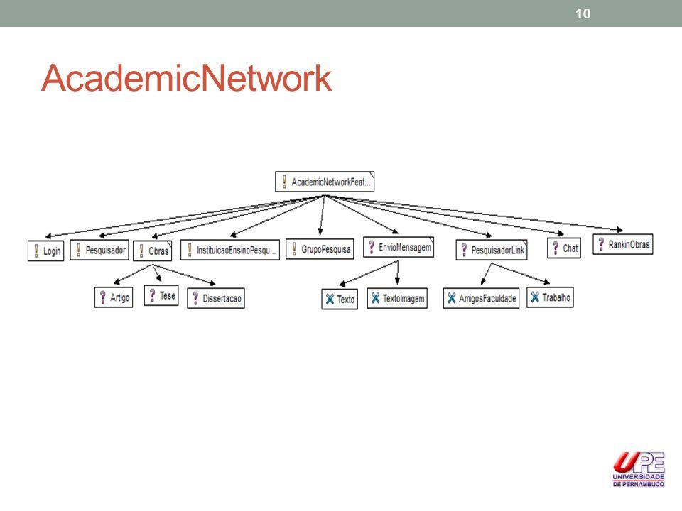 AcademicNetwork 10