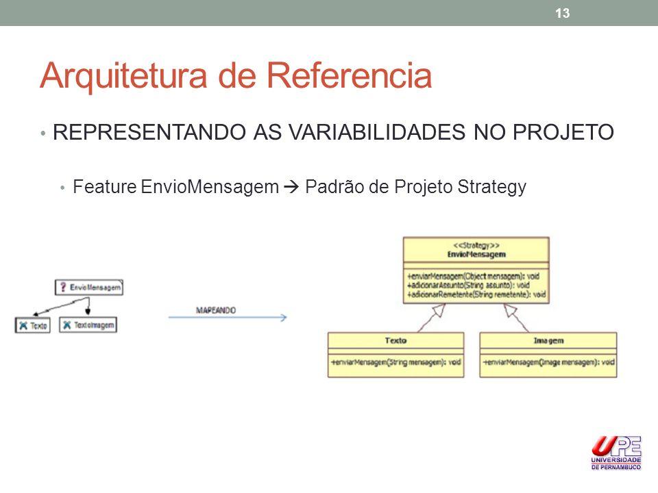 Arquitetura de Referencia REPRESENTANDO AS VARIABILIDADES NO PROJETO Feature EnvioMensagem Padrão de Projeto Strategy 13