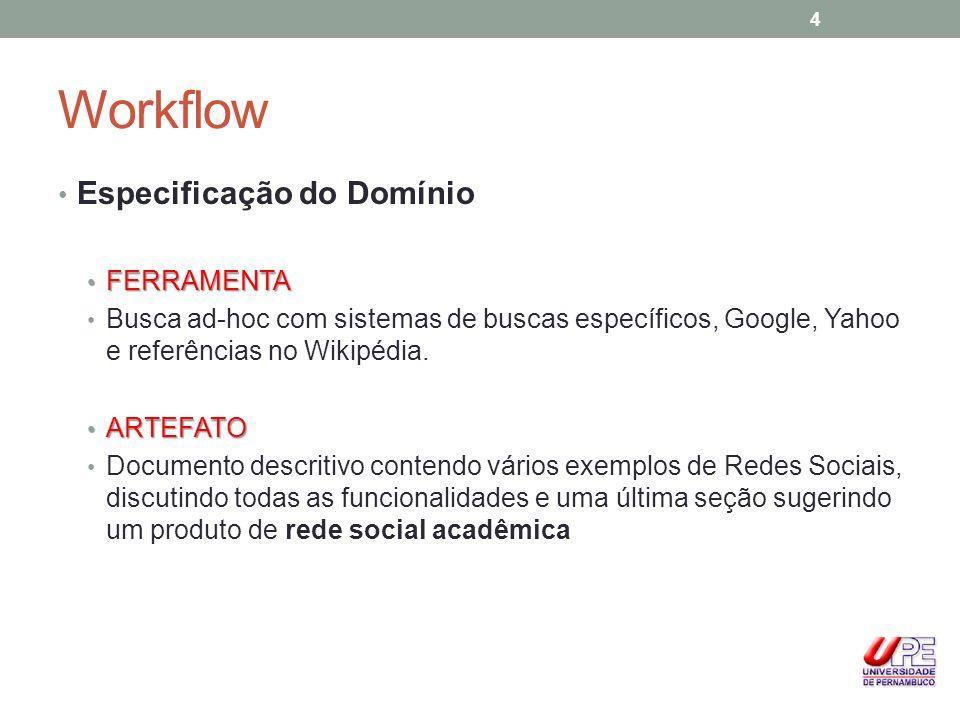 Workflow Especificação do Domínio FERRAMENTA FERRAMENTA Busca ad-hoc com sistemas de buscas específicos, Google, Yahoo e referências no Wikipédia. ART