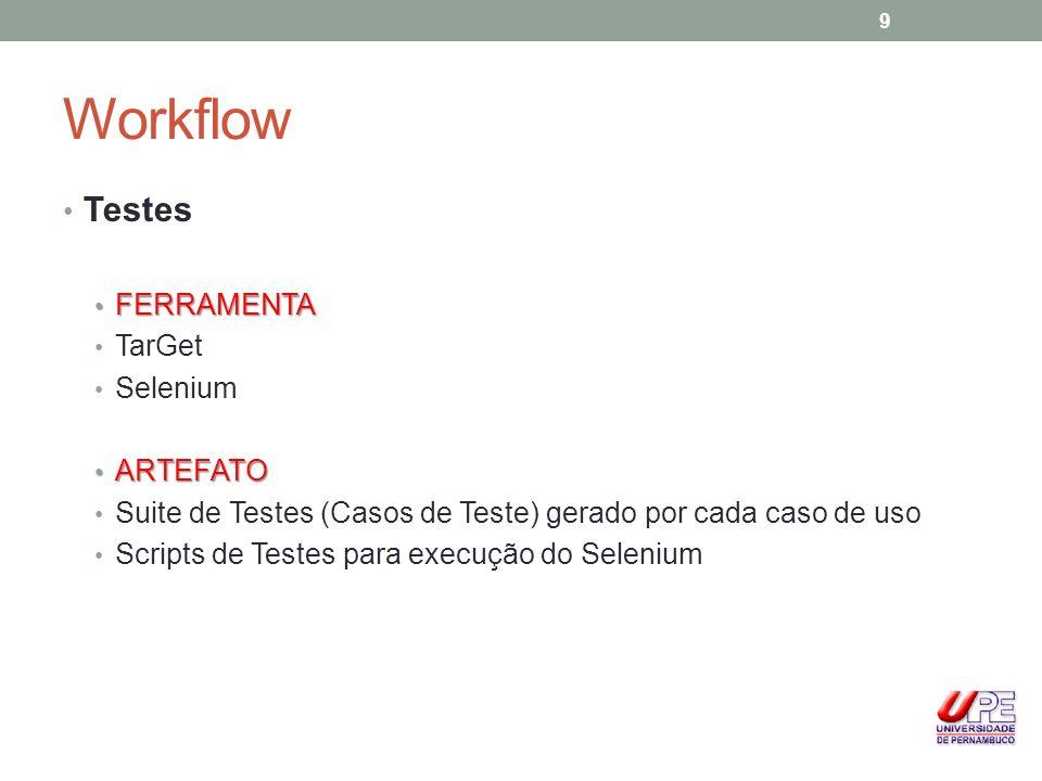 Workflow Testes FERRAMENTA FERRAMENTA TarGet Selenium ARTEFATO ARTEFATO Suite de Testes (Casos de Teste) gerado por cada caso de uso Scripts de Testes