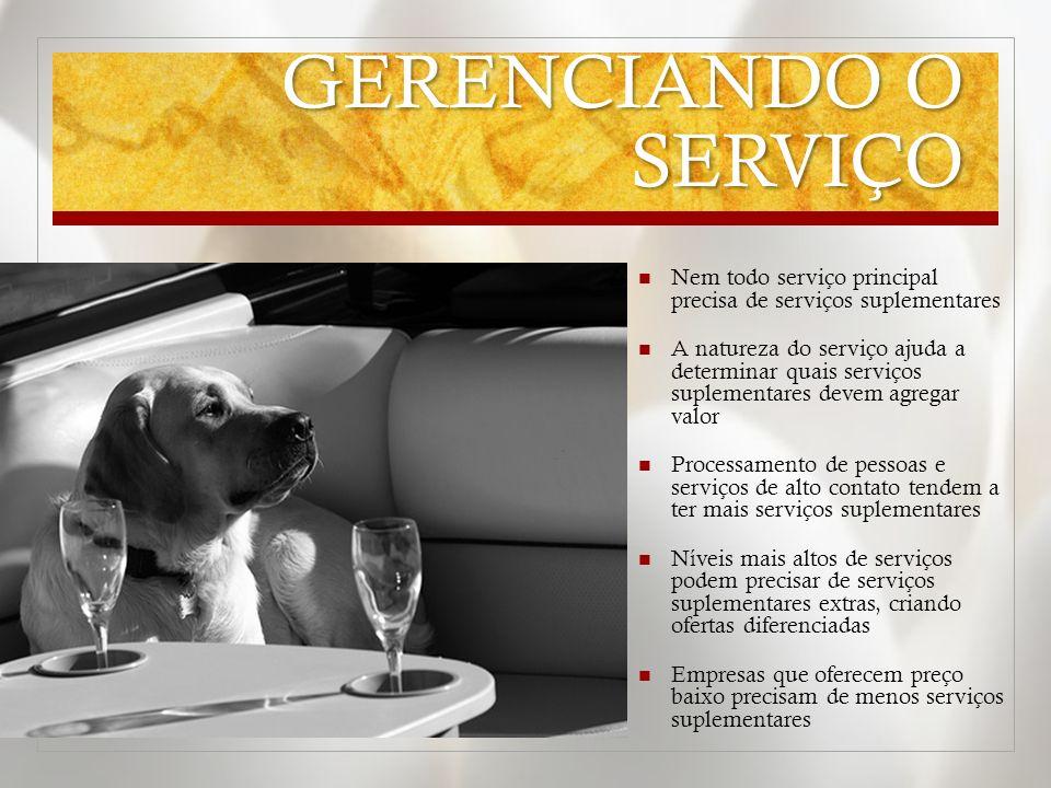 GERENCIANDO O SERVIÇO Nem todo serviço principal precisa de serviços suplementares A natureza do serviço ajuda a determinar quais serviços suplementar