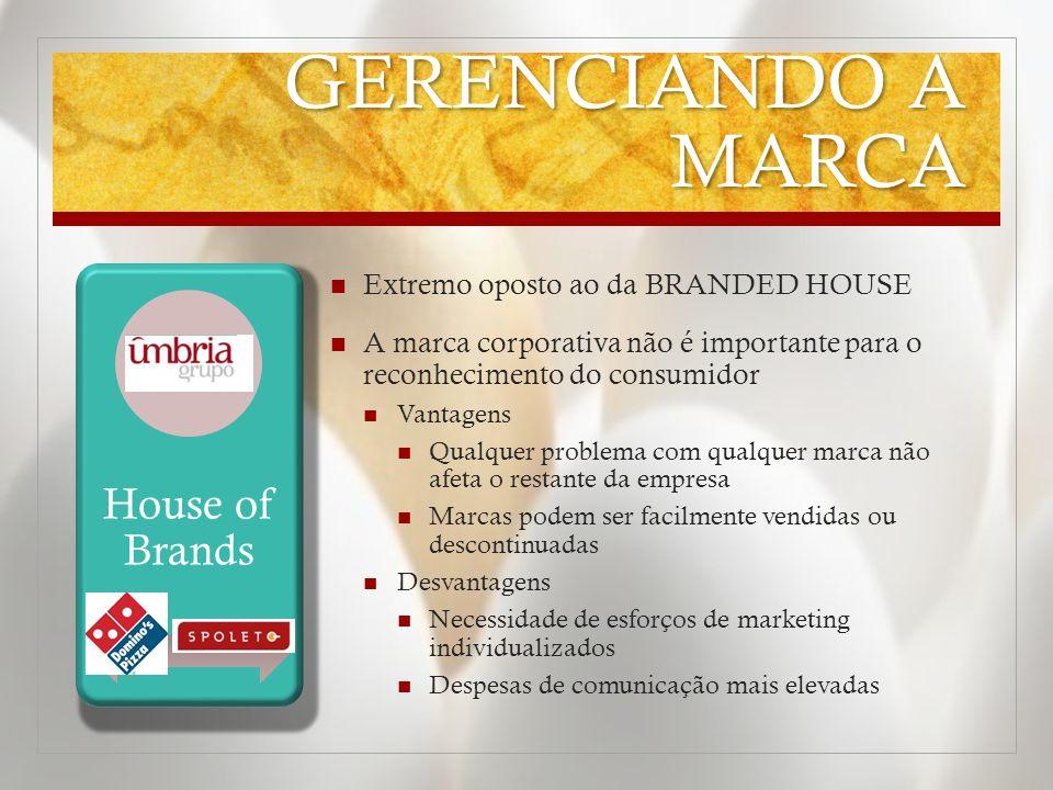 GERENCIANDO A MARCA Extremo oposto ao da BRANDED HOUSE A marca corporativa não é importante para o reconhecimento do consumidor Vantagens Qualquer pro