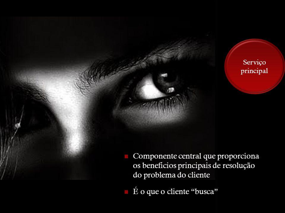 Componente central que proporciona os benefícios principais de resolução do problema do cliente É o que o cliente busca Serviço principal