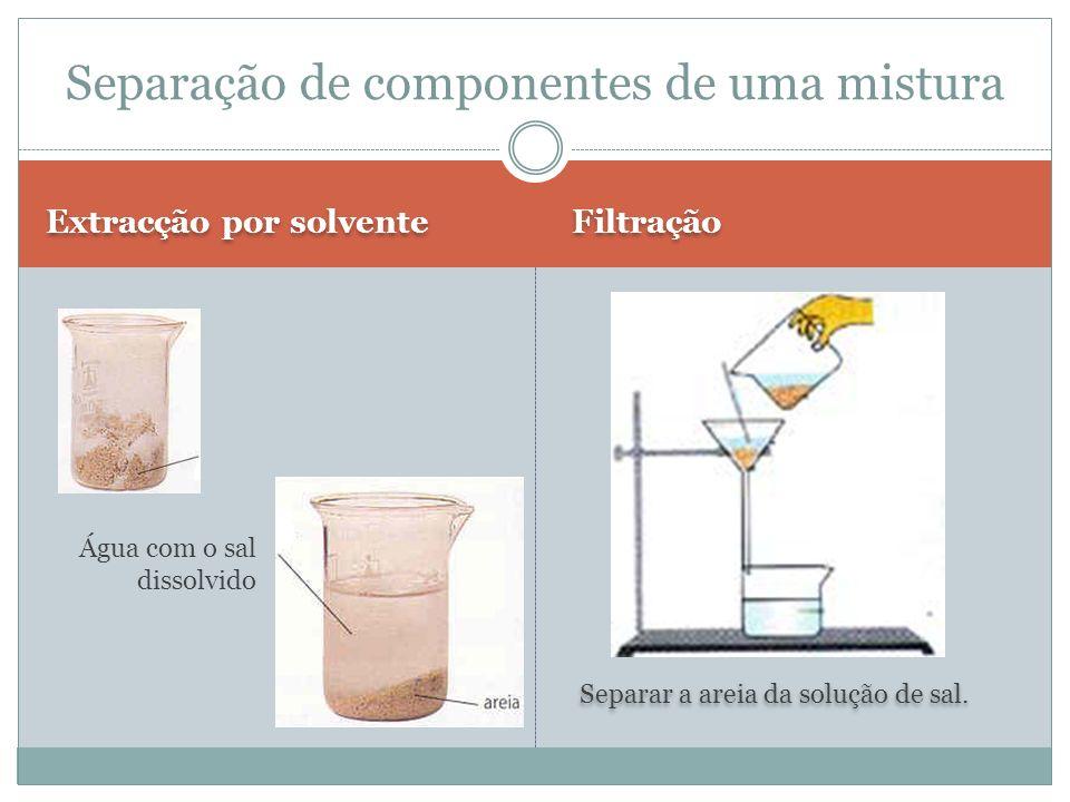 O azeite e a água são dois líquidos imiscíveis.