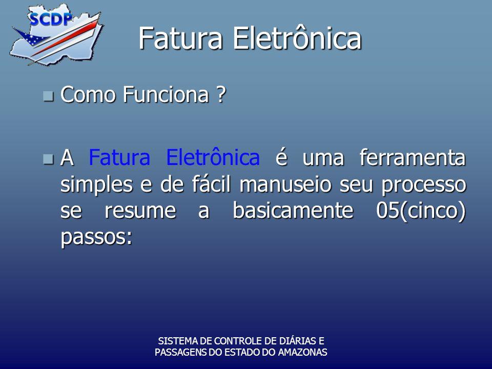 Fatura Eletrônica Como Funciona ? Como Funciona ? A é uma ferramenta simples e de fácil manuseio seu processo se resume a basicamente 05(cinco) passos