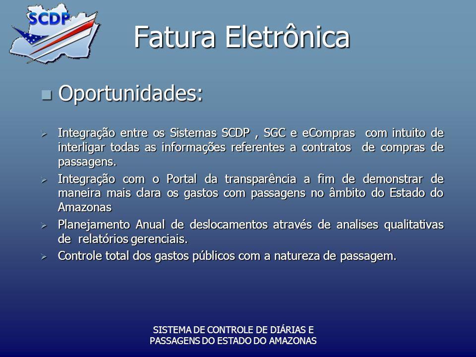 Fatura Eletrônica SISTEMA DE CONTROLE DE DIÁRIAS E PASSAGENS DO ESTADO DO AMAZONAS Oportunidades: Oportunidades: Integração entre os Sistemas SCDP, SG
