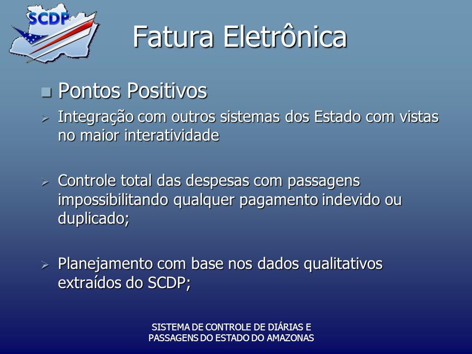 Fatura Eletrônica Pontos Positivos Pontos Positivos Integração com outros sistemas dos Estado com vistas no maior interatividade Integração com outros