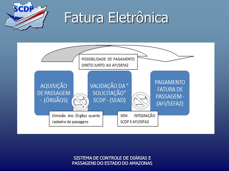 Fatura Eletrônica Fundamentação Legal Fundamentação Legal A Ferramenta tem amparo legal nas seguintes normas: A Ferramenta Fatura Eletrônica tem amparo legal nas seguintes normas: Decreto de Lei 26.337 de 12 de dezembro de 2006.