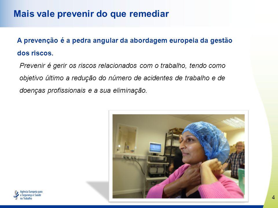 5 www.healthy-workplaces.eu Na prática, o que significa prevenção.