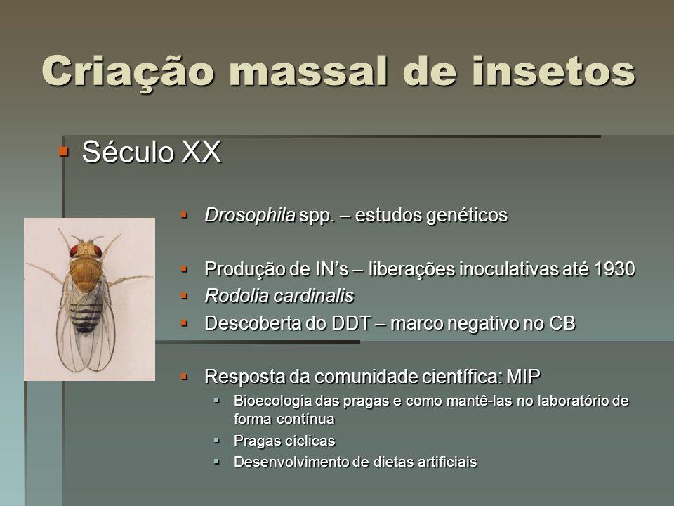 Relações entre criações de insetos e as diversas áreas da Entomologia (Parra, 2000)