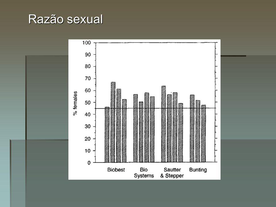 Quantidade de fêmeas emergidas/dia
