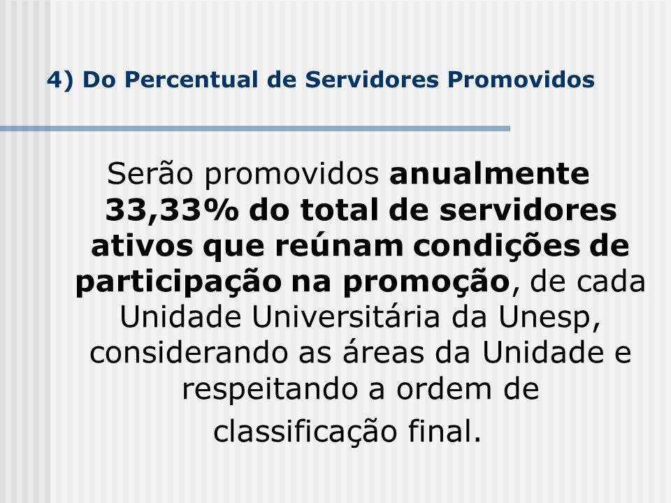 Serão promovidos anualmente 33,33% do total de servidores ativos que reúnam condições de participação na promoção, de cada Unidade Universitária da Unesp, considerando as áreas da Unidade e respeitando a ordem de classificação final.