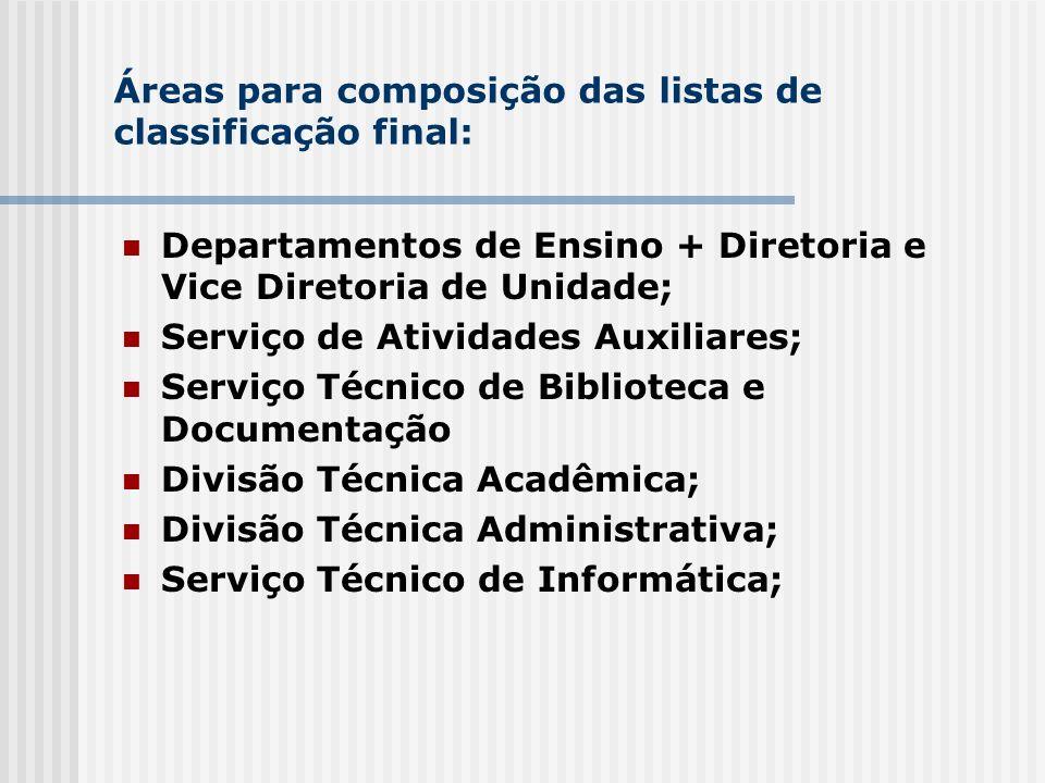 Departamentos de Ensino + Diretoria e Vice Diretoria de Unidade; Serviço de Atividades Auxiliares; Serviço Técnico de Biblioteca e Documentação Divisão Técnica Acadêmica; Divisão Técnica Administrativa; Serviço Técnico de Informática; Áreas para composição das listas de classificação final: