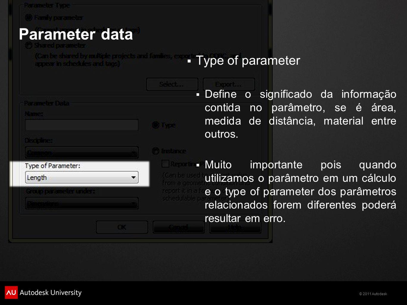 © 2011 Autodesk Parameter data Type of parameter Define o significado da informação contida no parâmetro, se é área, medida de distância, material entre outros.